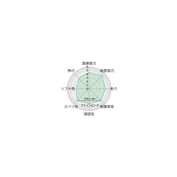 サンライン 松田SP競技 ブラックストリーム マークX 600m 1.35、1.5、1.75、2、2.25、2.5、2.75、3号 ナイロンライン(メール便対応)