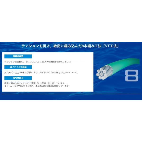 シマノ タナトル8 300m 0.6, 0.8, 1, 1.5, 2, 3, 4号 PLF78R 8本組PEライン(メール便対応)