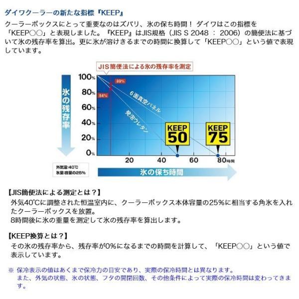 【数量限定】ダイワ クーラーボックス プロバイザーHD ZSS2700EX (容量:27リットル) /(7)|f-marunishi3|04