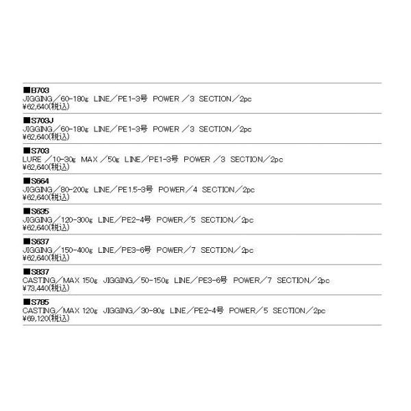 (5) ウォーターランド ブラックダイアモンド S703J (スピニングモデル/ジギングロッド)