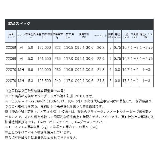(5)がまかつ がま磯 マスターモデルII 口太(M-5.0)2017年モデル(磯上物竿)