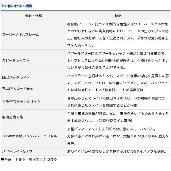 (5)【目玉商品】 ダイワ 紅牙 IC (100P-RM) (右ハンドル) (2018年モデル) (ベイトリール)