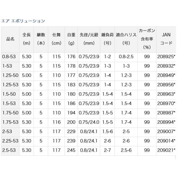(c)【取り寄せ商品】ダイワ エア エボリューション 1-53 (磯竿)