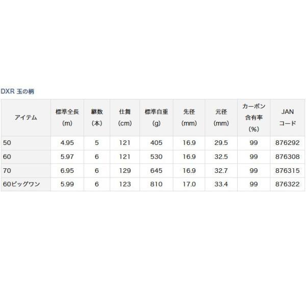 (c)【取り寄せ商品】 ダイワ DXR 玉の柄 (60ビックワン)