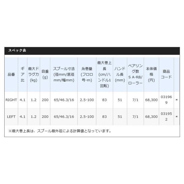 (9)【取り寄せ商品】 シマノ セイハコウ リミテッド RC83 LEFT (左巻き)  (イカダ釣りリール)