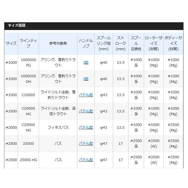【エントリーでポイント10倍】(5) シマノ 18 ステラ C2500SHG (2018年モデル) スピニングリール|f-marunishi|12