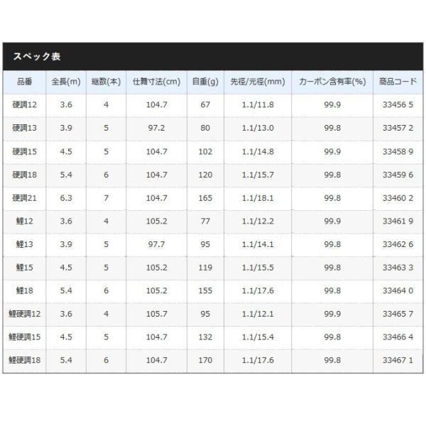 (9)【取り寄せ商品】 シマノ 慶春風(けいしゅんぷう) (硬調21)  (ヘラ竿)