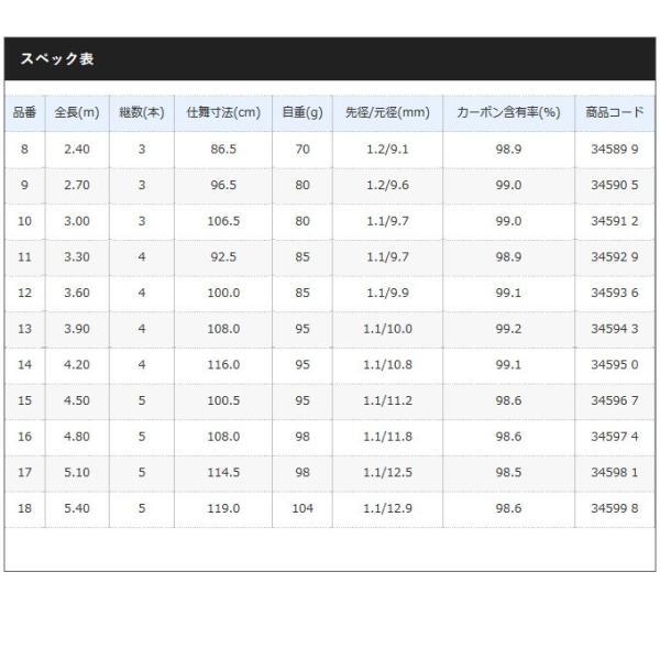 (9)【取り寄せ商品】 シマノ 朱紋峰 煉 (しゅもんほう れん) (品番:9) (へら竿)