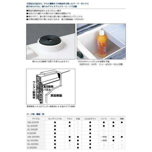(5)【数量限定】 ダイワ クーラーボックス ライトトランク4  (S 3000RJ) (カラー:マゼンタ) f-marunishi 02