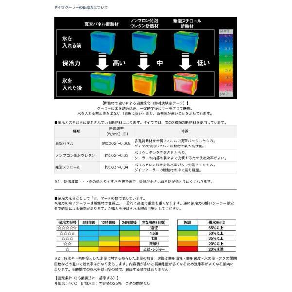 (5)【数量限定】 ダイワ クーラーボックス ライトトランク4  (S 3000RJ) (カラー:マゼンタ) f-marunishi 04