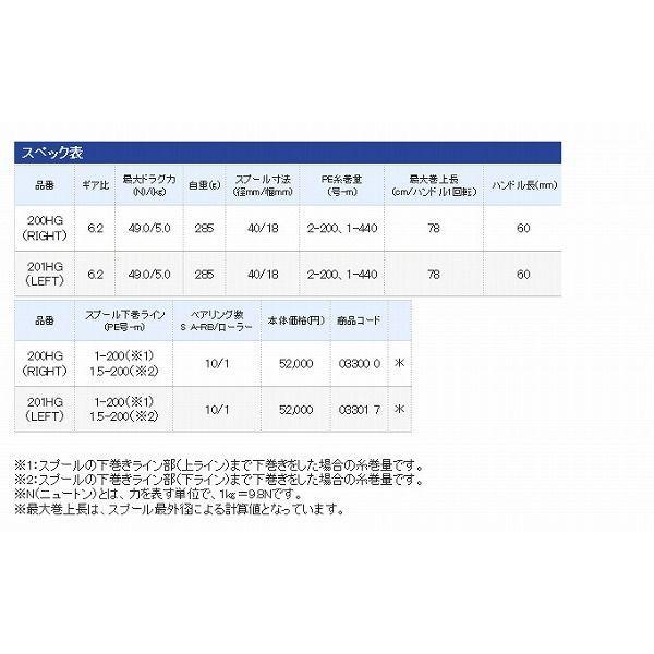 (5)シマノ オシア コンクエスト 201HG (左ハンドル)|f-marunishi|06