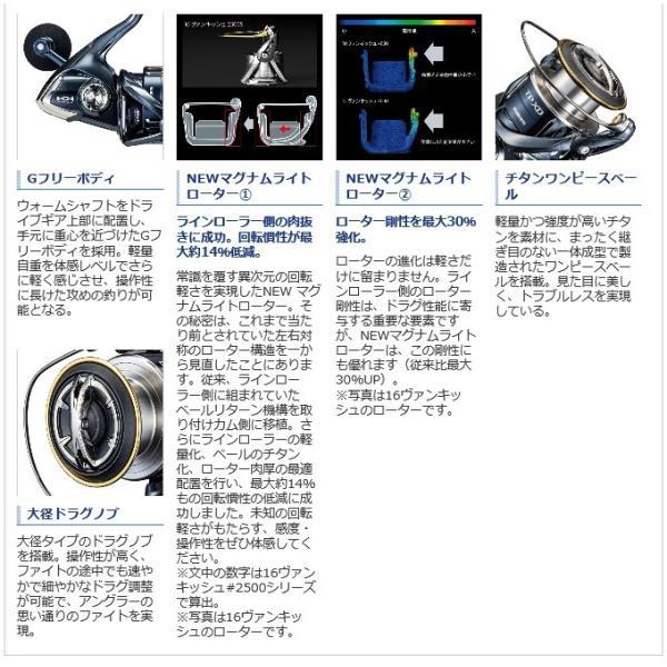 (5)シマノ 17 ツインパワー XD (C3000HG) (2017年モデル)