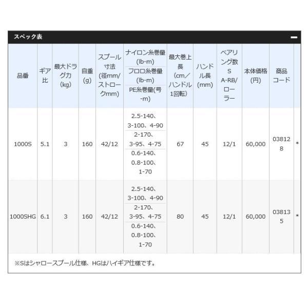 (5)シマノ ヴァンキッシュ FW 1000S (2017年モデル)(スピニングリール)