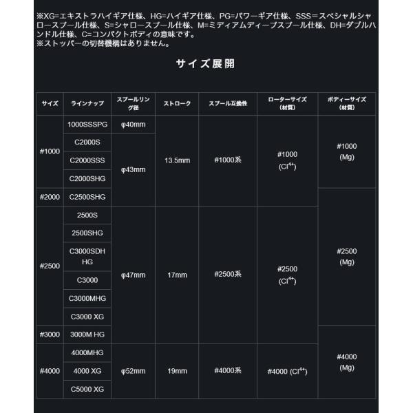 シマノ 19 ヴァンキッシュ C3000SDH (スピニングリール) 2019年モデル /(5)|f-marunishiweb2nd|11