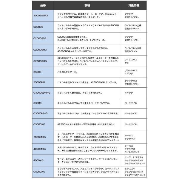 シマノ 19 ヴァンキッシュ C3000SDH (スピニングリール) 2019年モデル /(5)|f-marunishiweb2nd|12