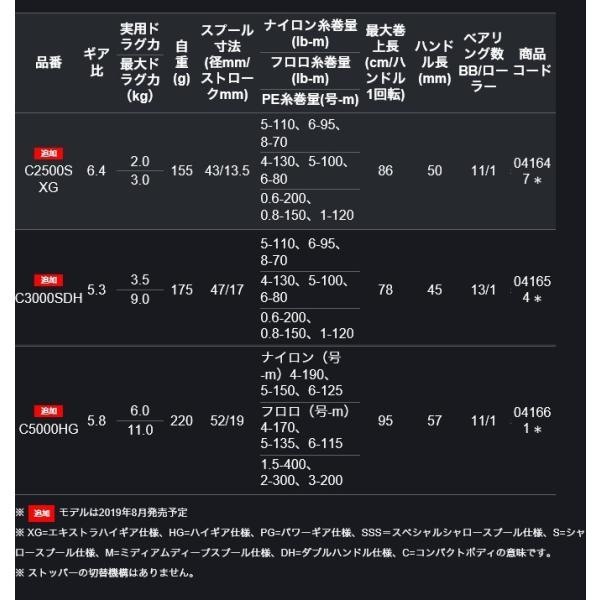 シマノ 19 ヴァンキッシュ C3000SDH (スピニングリール) 2019年モデル /(5)|f-marunishiweb2nd|02