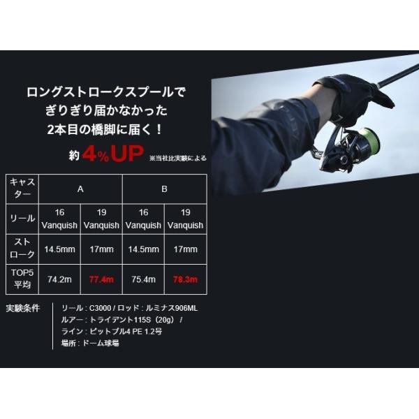 シマノ 19 ヴァンキッシュ C3000SDH (スピニングリール) 2019年モデル /(5)|f-marunishiweb2nd|08