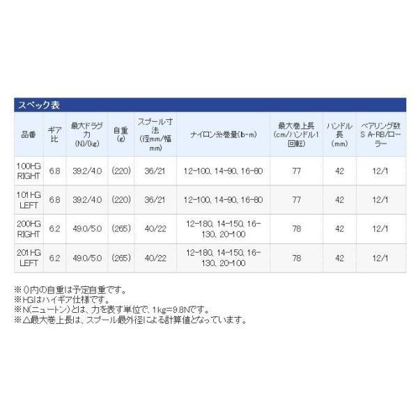 シマノ 15' カルカッタコンクエスト (101HG LEFT)(左ハンドル)(2015年モデル) /(5)|f-marunishiweb2nd|04