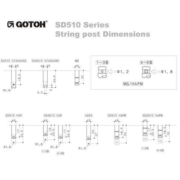 ゴトー【GOTOH】クルーソンタイプ ギターペグ SD510-マグナムロック(Xゴールド) ツマミ:P5W/P5R|factorhythm|03