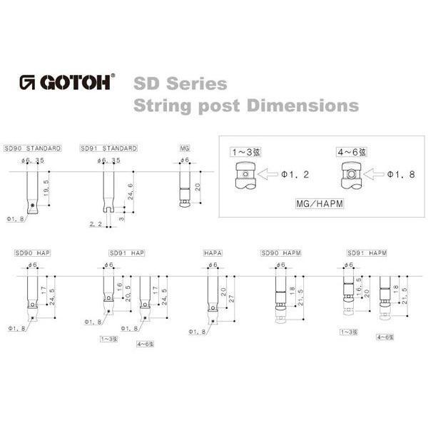 ゴトー【GOTOH】クルーソンタイプ 6連ギターペグ SD91-スタンダード軸(ニッケル) ツマミ:05M/05MA/SL/06M/SLB|factorhythm|03