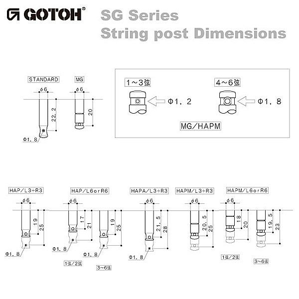 ゴトー【GOTOH】ギターペグ SG381-マグナムロックトラッド(ゴールド) ツマミ:AB01/AB20|factorhythm|03