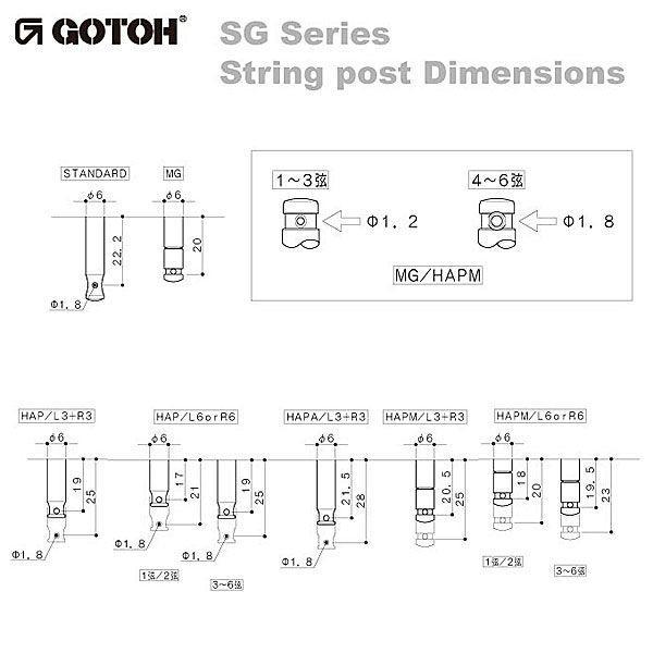 ゴトー【GOTOH】ギターペグ SG381-スタンダード軸(ゴールド) ツマミ:P1/P2/M01/B01/B20|factorhythm|03