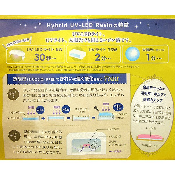 レジン レジン液 1本 クラフトアレンジ クリア 65g UV LED 太陽光 ハイブリッド /ネコポス便OK/|fairy-lace|02
