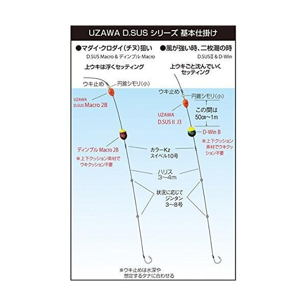 キザクラ(kizakura) UZAWA D.SUS マクロ セット 4B-4B レッド