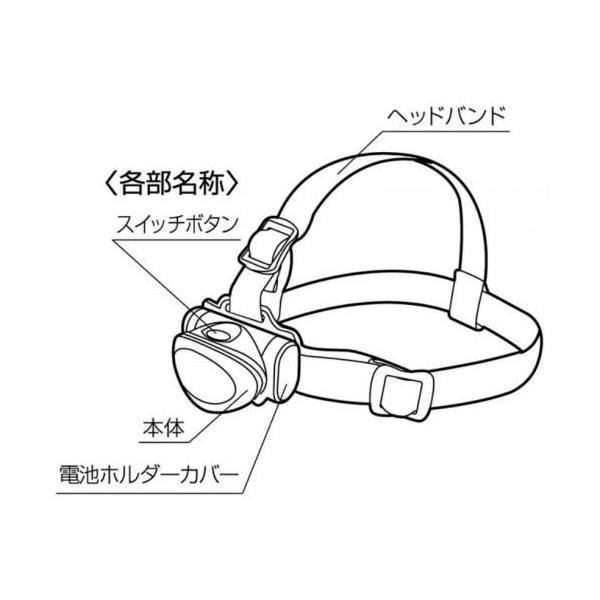 セーブ・インダストリー 10LEDヘッドライト SV-4199 family-tools 03