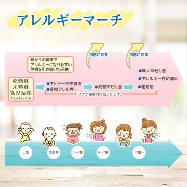 【公式】日本でただひとつ!赤ちゃんの肌トラブルにはコレ!1本で保湿&保護。バリア・スキンケア『ファムズベビー / Fam's Baby』|famsbaby-official|09