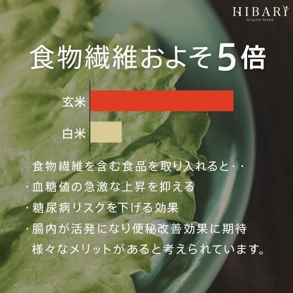 コシヒカリ 5kg 米 お米 玄米 平成30年産 送料無料 新潟県産 タイムセール スペシャルセレクト|farmex|02