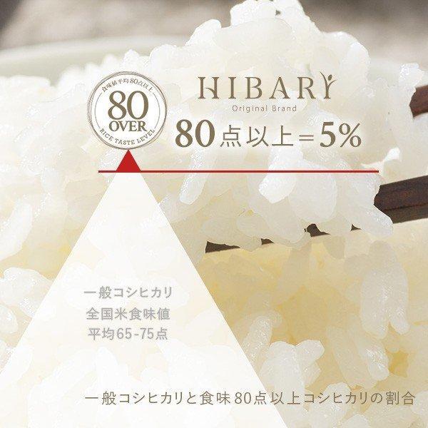 米 お試し新潟県産こしひかりスペシャルセレクトHIBARI お米 30年産  こしひかり 米 産地限定 900g 選べる 白米 玄米 産地直送 farmex 05
