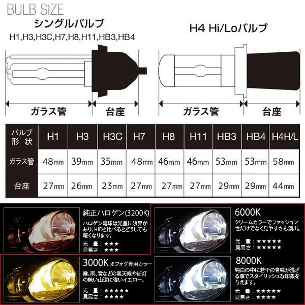 fcl HIDキット 補修用 fcl. HIDバルブ H1 H3 H3C H7 H8 H11HB3 HB4 2個 HIDキット修理用 hidバーナー fcl.|fcl|02