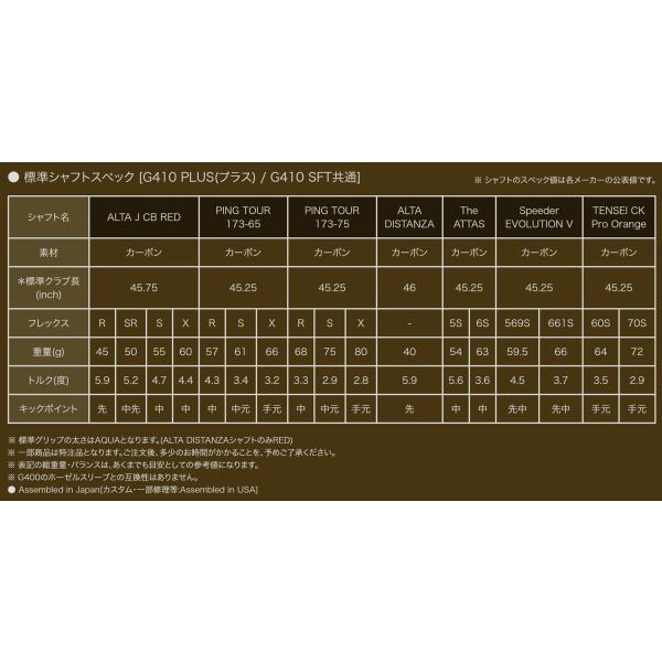 PING(ピン) G410 LST ドライバー Speeder EVOLUTION V カスタム feaz 12