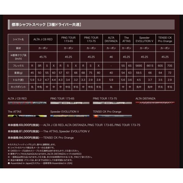 PING(ピン) G410 LST ドライバー TENSEI CK PRO ORANGE テンセイ 60 70 カスタム|feaz|05