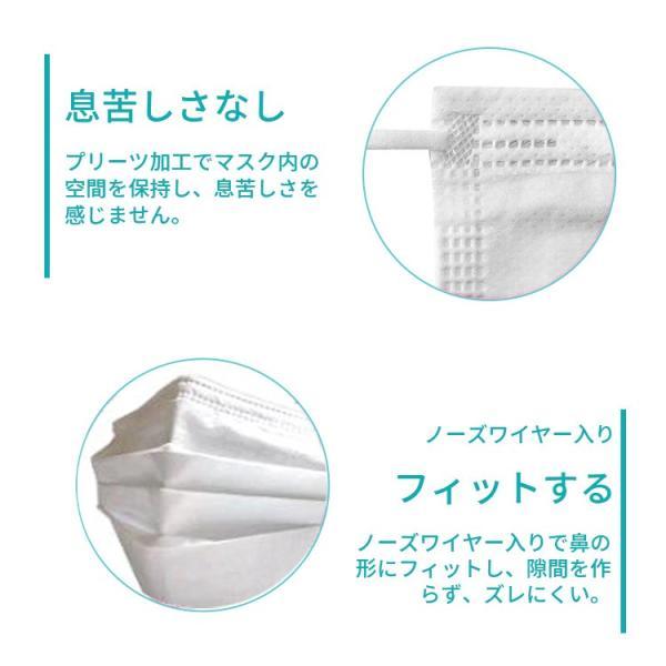 【在庫あり 即納〜一週間までに配送】3層構造 マスク ホワイト 使い捨て 30・50枚入り PM2.5対応 不織布 超快適 花粉症対策 風邪予防 BEF99.9% 抗菌 大人用 fedick 06