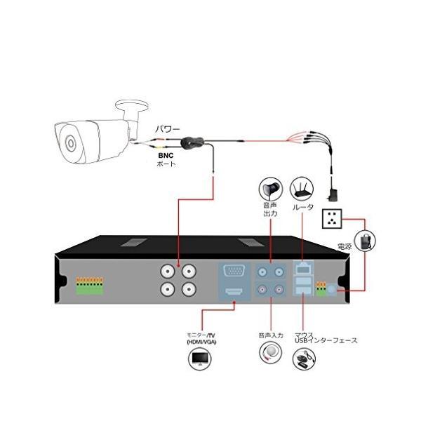 TMEZON 監視カメラ1台 200万高画素 赤外線LED24個 3.6mmレンズ(赤い線飾りデザイン)