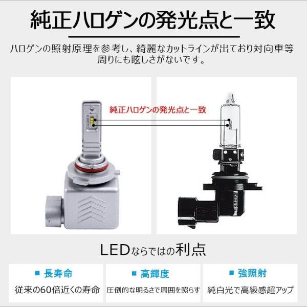 9S 9005 一年保証 コンパクト オールインワン LEDヘッドライト Philips ZES 高輝度 取付簡単 長寿命 8000LM 6500K 高速冷却フアン搭載 IP65防水|field-ag|11