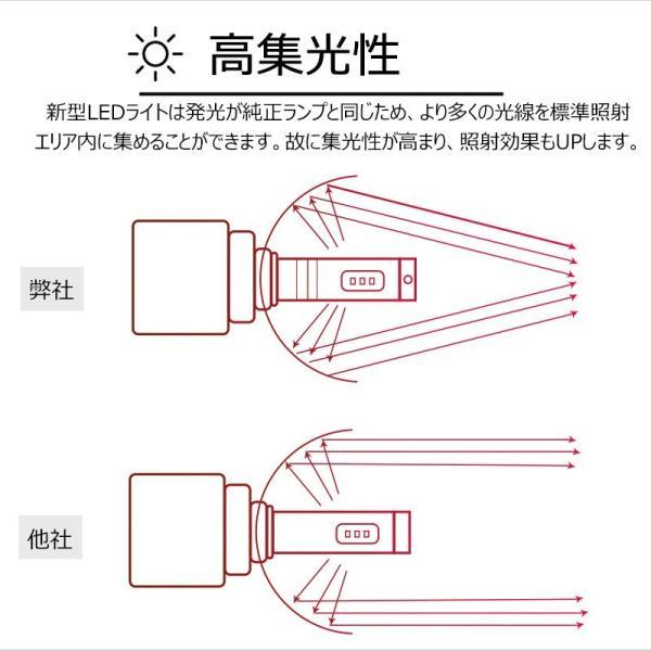 9S 9005 一年保証 コンパクト オールインワン LEDヘッドライト Philips ZES 高輝度 取付簡単 長寿命 8000LM 6500K 高速冷却フアン搭載 IP65防水|field-ag|07