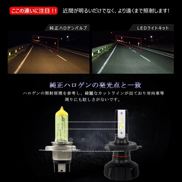 車検対応LEDヘッドライト H4 ファンレス 最新モデル 9000lm 6500K遮光板採用 IP65 ハイブリッド車対応 オールインワンタイプ|field-ag|09