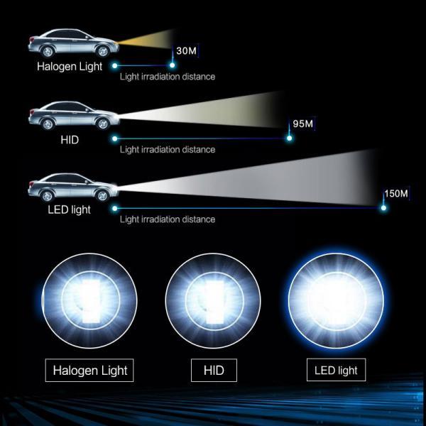 純白6500K 高品質LEDヘッドライト COB面発光タイプ 選択 H4 Hi/Lo切替 H7 H8 H11 HB3 HB4 9012 HIR2 12V対応 一体型 ワンタッチ取付|field-ag|05