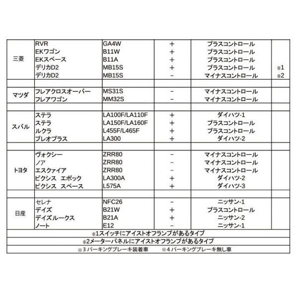 日本製 アイドリングストップキャンセラー 自動オフ エンジンストップ解除 セット|finepartsjapan|06