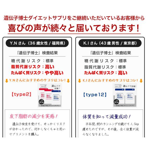 遺伝子検査キット「遺伝子博士」ダイエット 肥満遺伝子検査キット DNA 送料無料|fineseed-yy|14
