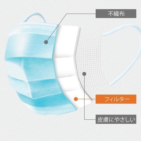 マスク 入荷 50枚セット + 10枚 合計60枚入り 在庫あり 使い捨て 三層構造 花粉 ウィルス飛沫対策 男女兼用|fiprin|03