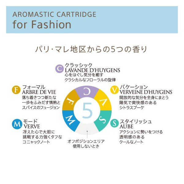 AROMASTIC CARTRIDGE for Fashion|firstflight|03