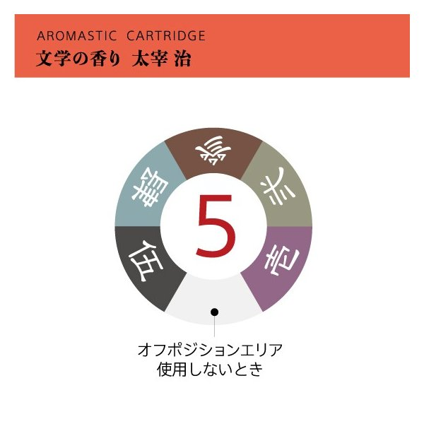 AROMASTIC CARTRIDGE 文学の香り 太宰治|firstflight|03