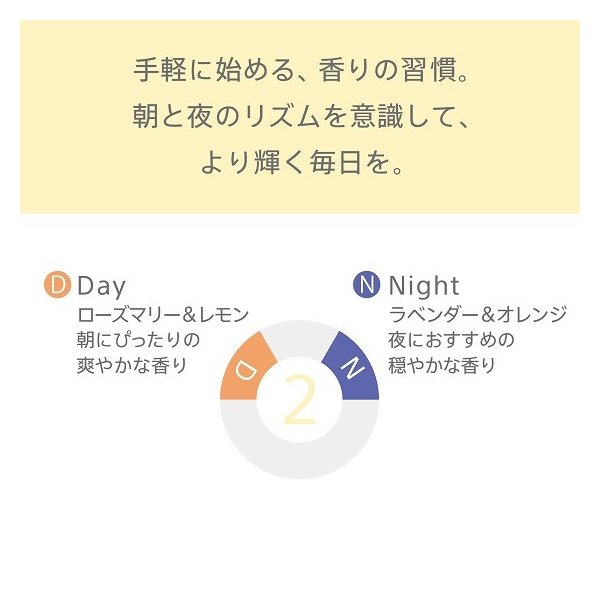 AROMASTIC Day&Nightの香り CDセット|firstflight|03