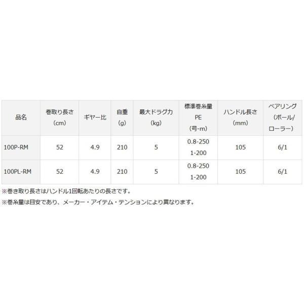 ダイワ 紅牙IC 100PL-RM