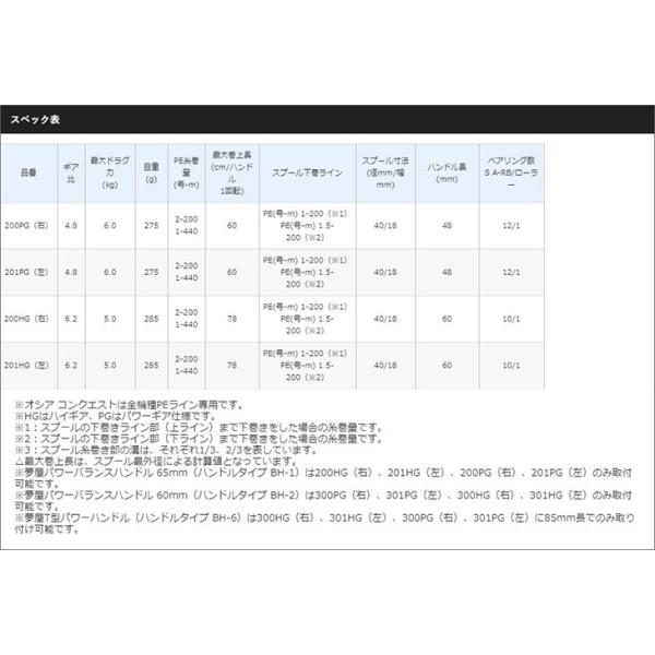 シマノ 14オシアコンクエスト 201HG(左)