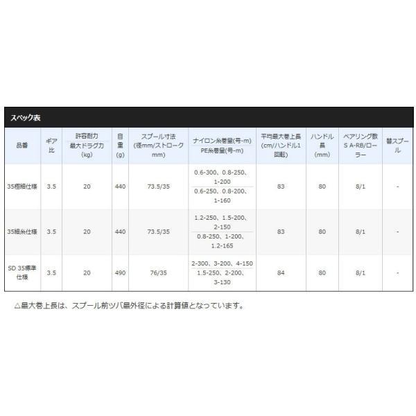 シマノ 17フリーゲン SD35標準